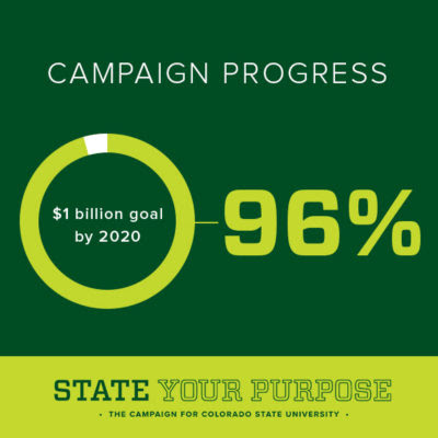 State Your Purpose campaign closing in on $1 billion - SOURCE