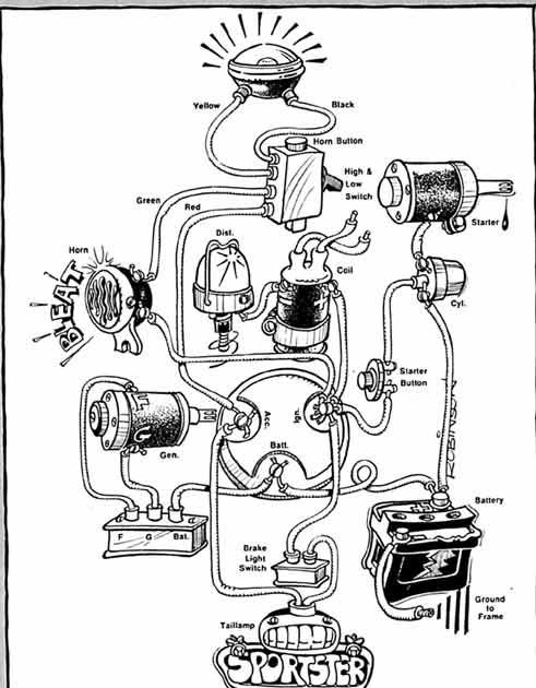 [DIAGRAM] Electric Wiring Diagrams For Motor Vehicles