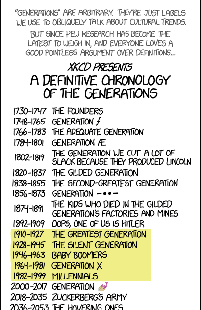xkcd: Generations