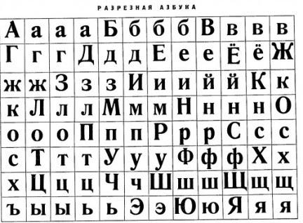 http://static.guide.supereva.it/guide/lingua_russa/prima-lezione-di-russo-online/83426174_cb3eed732d.jpg