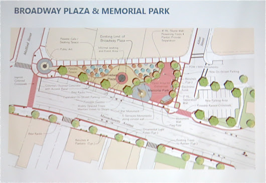 Broadway Plaza at heart of vision for center