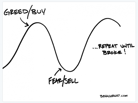 How To Go Broke In The Stock Market Illustrated With A Simple Drawing - StockTwits Blog StockTwits Blog