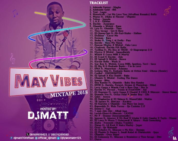 [Mixtape] DJ Matt – May Vibes Mixtape