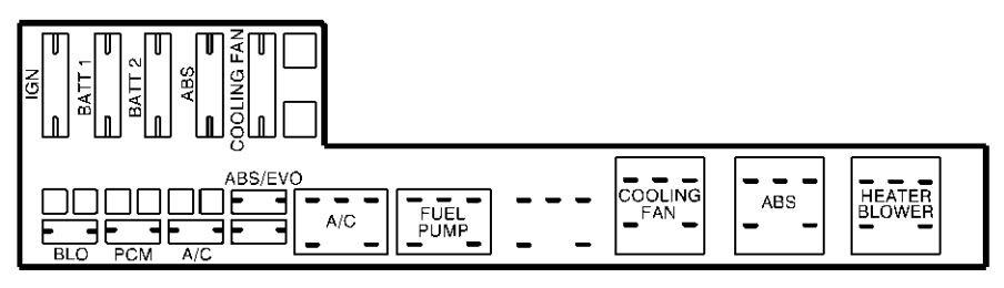 1999 Pontiac Sunfire Fuse Box Diagram Wiring Diagram Schema Miss Track Miss Track Atmosphereconcept It