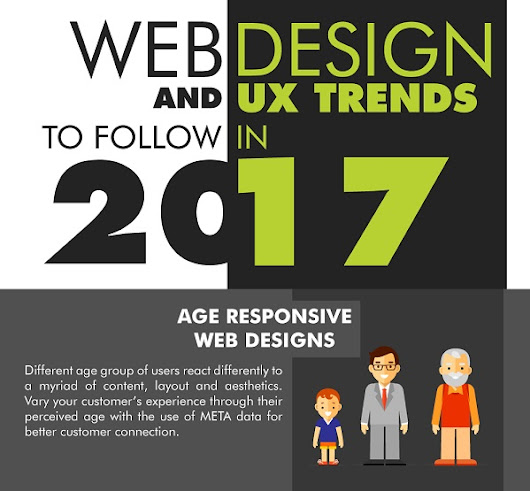 Infographic: Web Design And UX Trends To Follow In 2017 - DesignTAXI.com