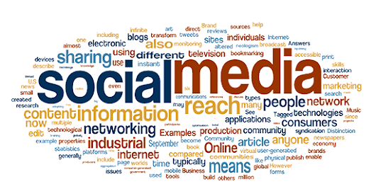 Social Media Marketing (SMM) | TMalone Marketing