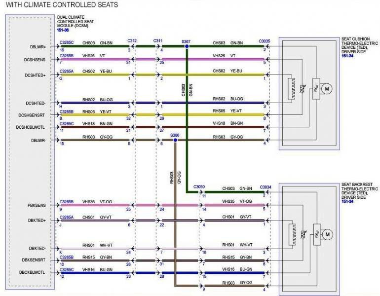 1999 Ford F 150 Wiring Diagram Hvac - Wiring Diagrams