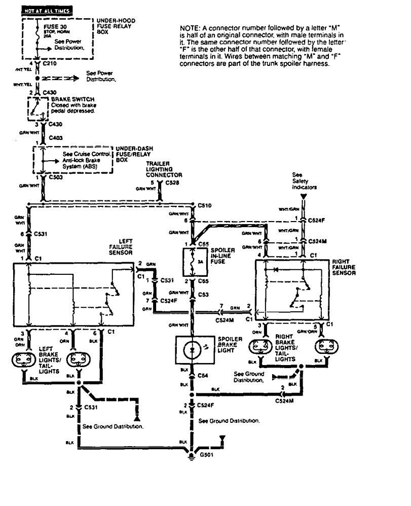 Acura Vigor Fuse Diagram