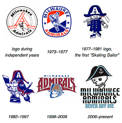 Milwaukee Admirals logo history