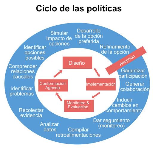 Jose Antonio Mateo Oviedo - Google+
