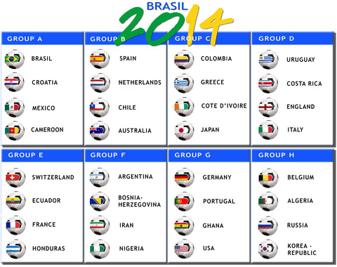 How to Watch 2014 FIFA World Cup Online for Free