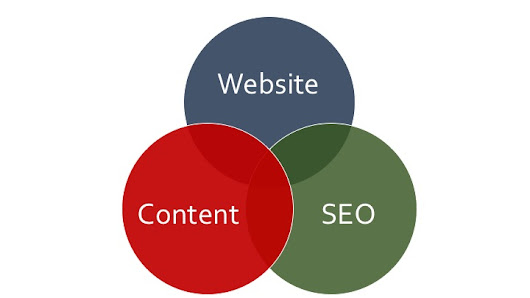 SEO is More Important Than Ever