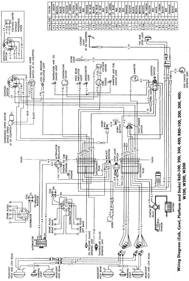 1979 dodge truck wiring harness  description wiring