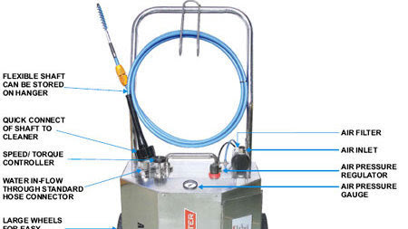 The pneumatic tube cleaners are also one of such devices used in the maintenance activities : The tube cleaner: A perfect option for cleaning the tubes