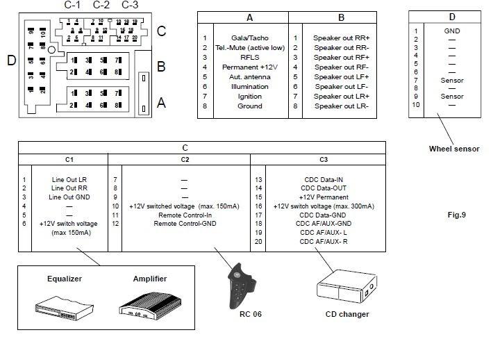 Blaupunkt Car Stereo Wiring Diagram