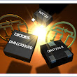 MOSFETs 		 | Diodes Incorporated