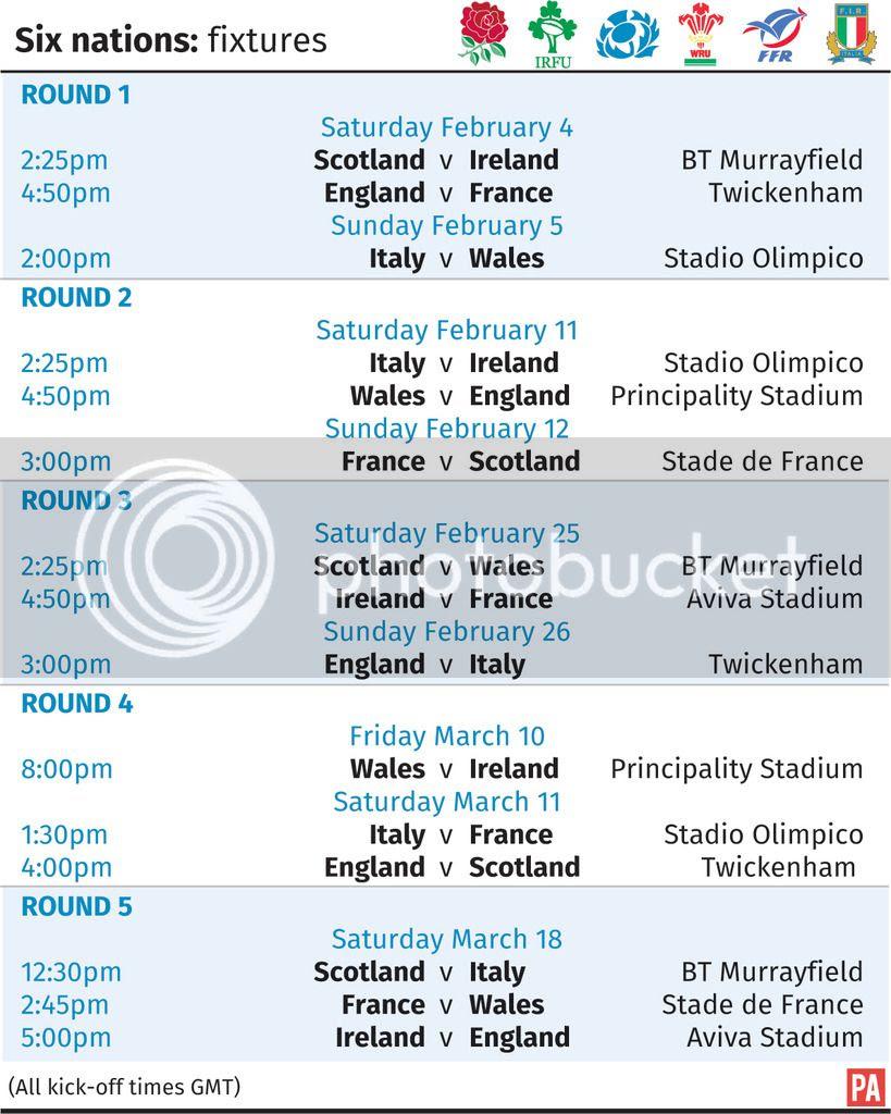 Six Nations fixture list - The Irish News