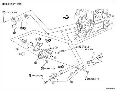 Nissan Altima 2007 2012 Service Manual Thermostat And Thermostat Housing On Vehicle Repair Engine Cooling System Qr25de