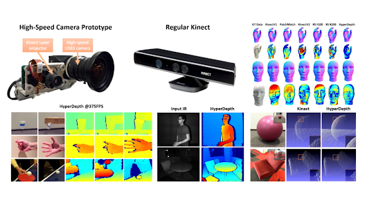 CVPR 2016: HyperDepth: Learning Depth From Structured Light Without Matching