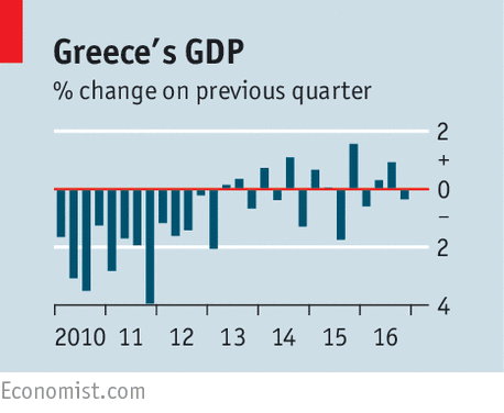 Greece and the euro: Creditors fight creditors over the bail-out of Greece | The Economist