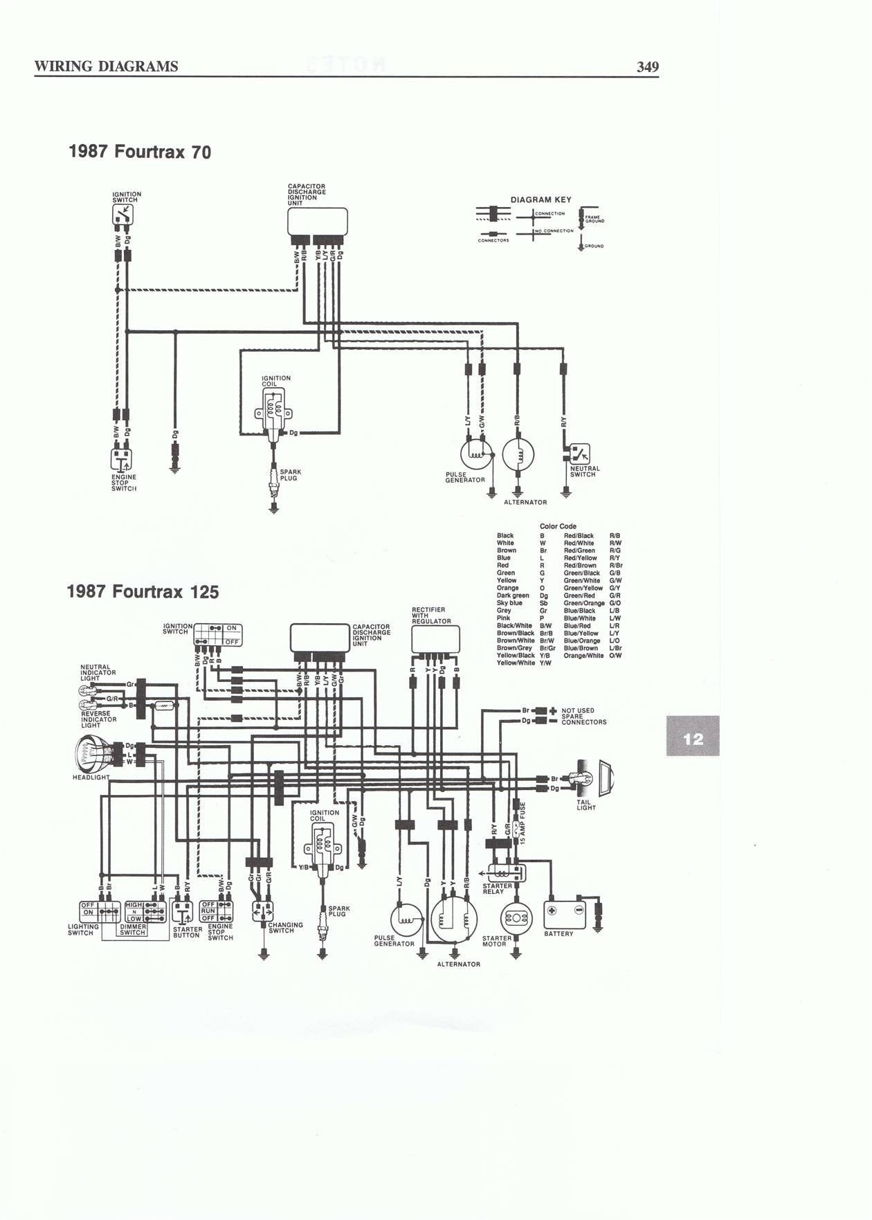 Znen 150cc Gy6 Ignition Wiring Diagram