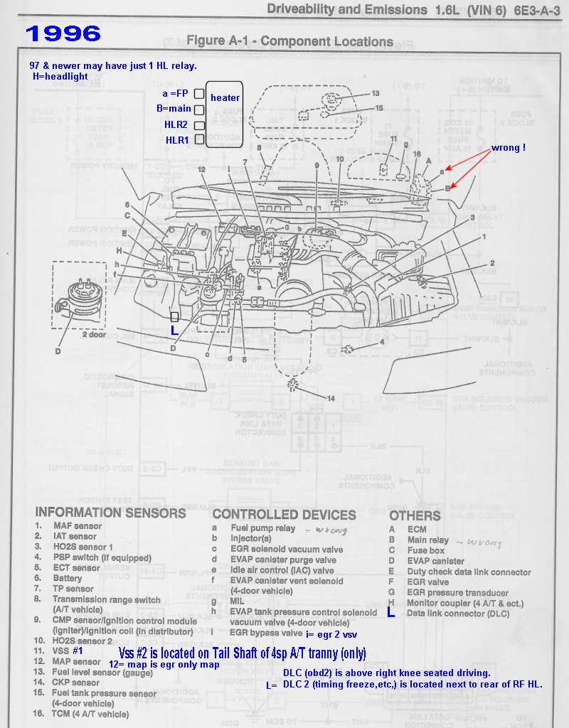 1994 Suzuki Swift Fuse Panel Diagram - Detailed Schematic ...
