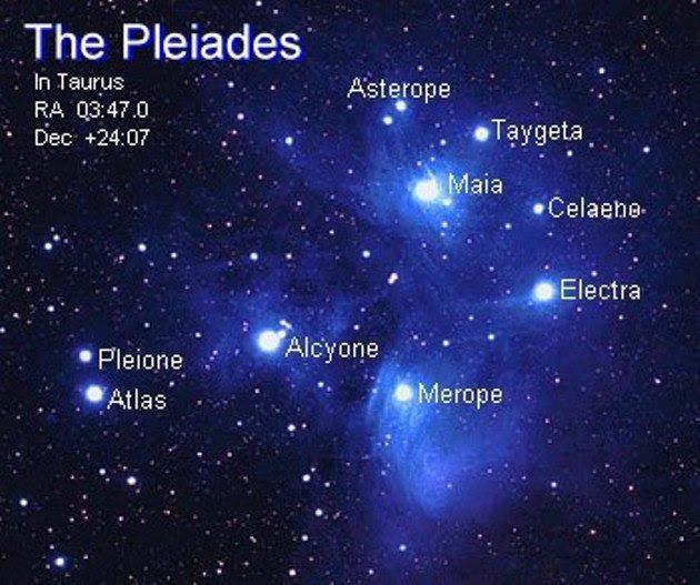 En astronomía, el Pleiades, o siete hermanas, es un cúmulo de estrellas abierto que contiene las estrellas de tipo B caliente de mediana edad, situados en la constelación de Tauro.  Distancia a la Tierra es de 424 años luz