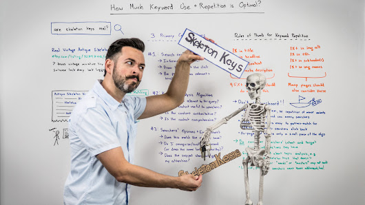 How Much Keyword Repetition is Optimal - Whiteboard Friday