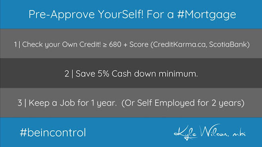 Pre Approve Yourself | Qualifying for a Mortgage | Kyle Wilson