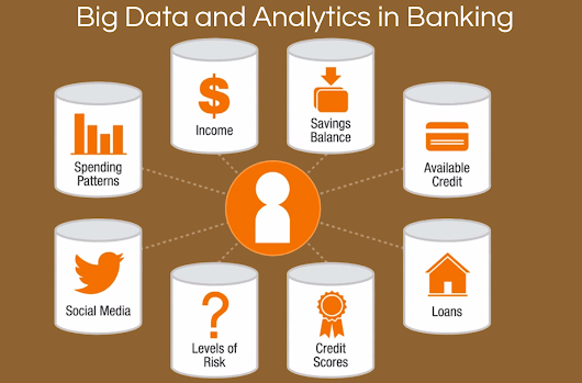Why Analytics in Banking Industry is important? | Bizofit Point of View