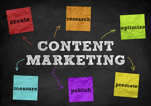 SEO Content Marketing Services – Articles, Blog Posts, Press Releases, Videos