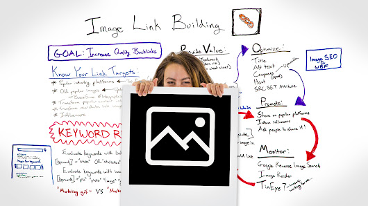 Image Link Building - Whiteboard Friday - Moz