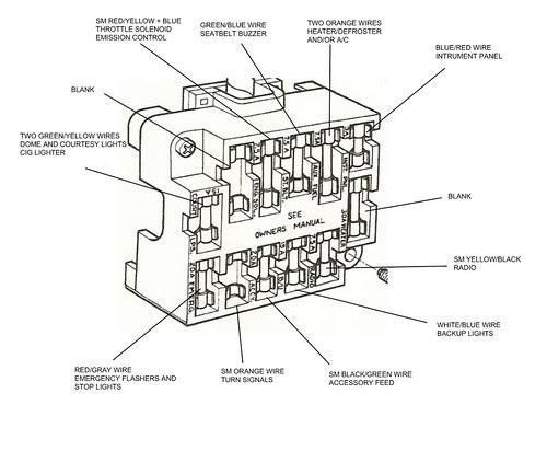 Owner Manual 2000 Ford F150 Fuse Box Diagram
