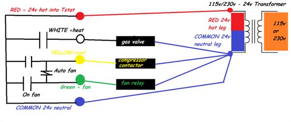 Formula Industries Etc 12 Wiring Diagram