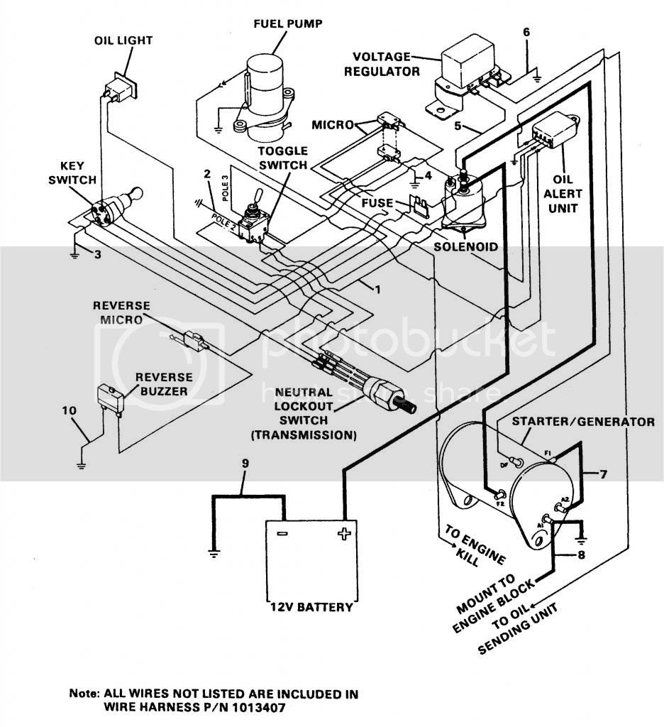 Diagram 1984 Club Car Wiring Diagram Full Version Hd Quality Wiring Diagram Sitexrecio Radioueb It