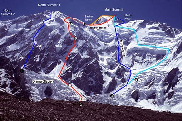 Nanga Parbat. Diamir Face. Kinshofer Route
