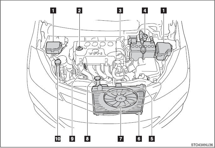 Toyota Yaris Schematic Tips Electrical Wiring