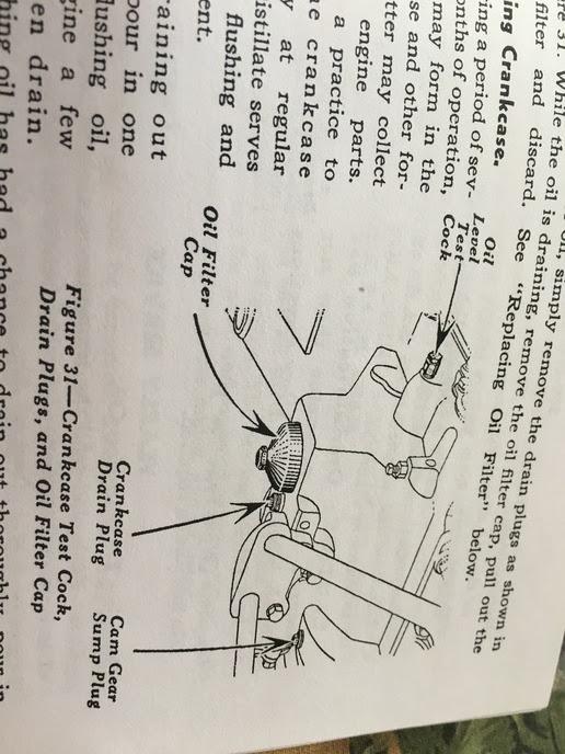 801 Powermaster Tractor Wiring Diagram