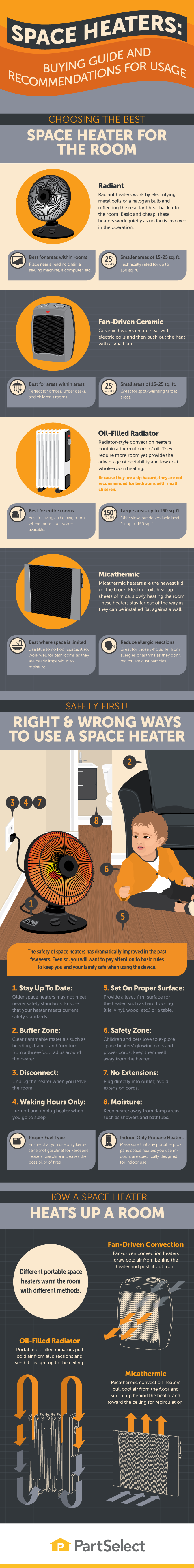 Space Heaters: Buying Guide and Recommendations for Usage