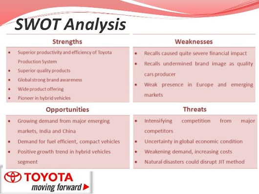 Marketing Management SWOT Analysis Toyota - Dissertation Blog