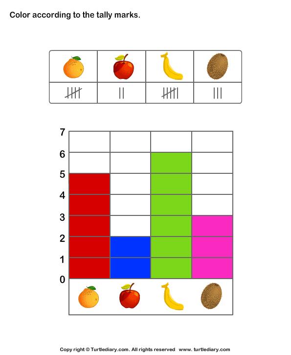 answer using tally marks create a bar graph