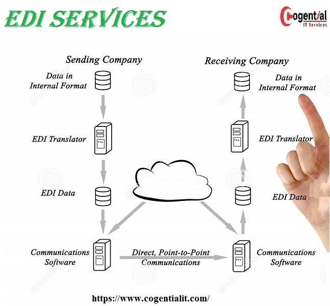 Things To Know About EDI Services