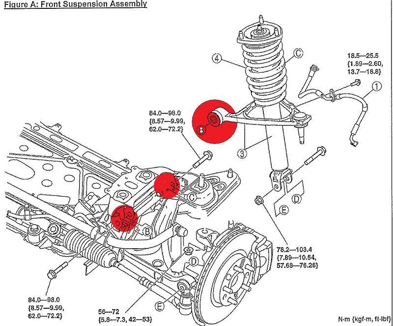 Mazda 3 Torque Specs Suspension