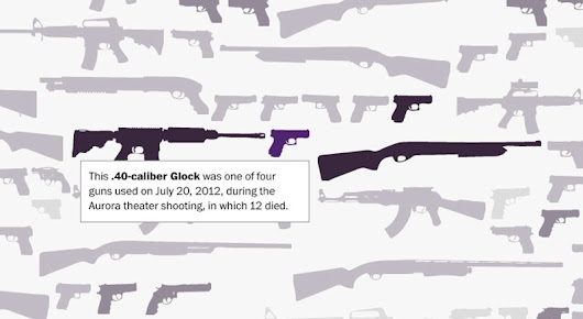 50 years of U.S. mass shootings: The victims, sites, killers and weapons