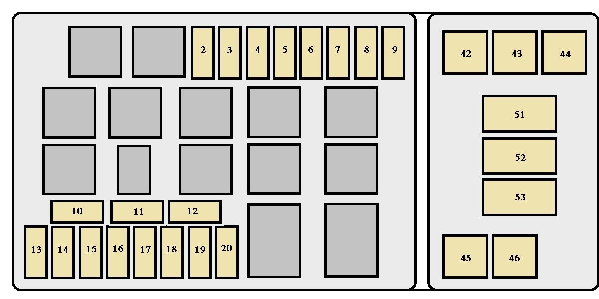 105 Series Land Cruiser Fuse Box Diagram