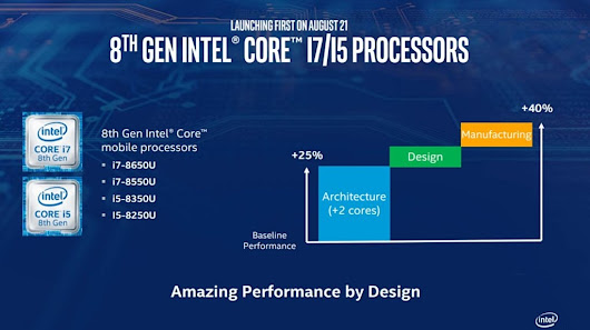 Intel Announced Their 8th Gen Core Processors – This Is All You Need To Know !