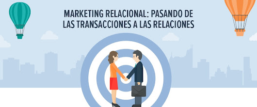 Marketing Relacional: Conoce a tu Cliente - Teamleader CRM