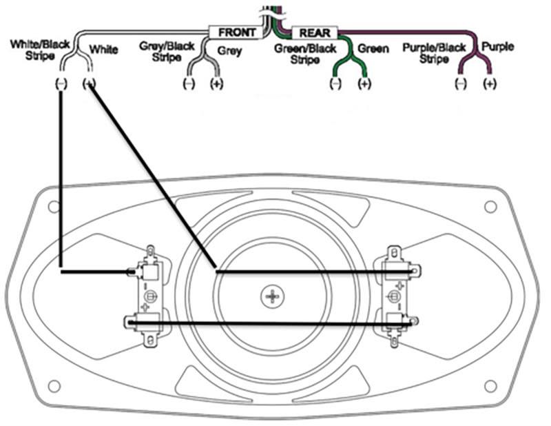 Diagram Quad Dual Voice Coil Wiring Diagram Full Version Hd Quality Wiring Diagram Diagramhaasez Abacusfirenze It