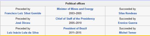 Reprodução / Wikipédia (Foto: Arquivo)