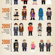 Halloween Costume Ideas - Pop Culture Favorites Infographic